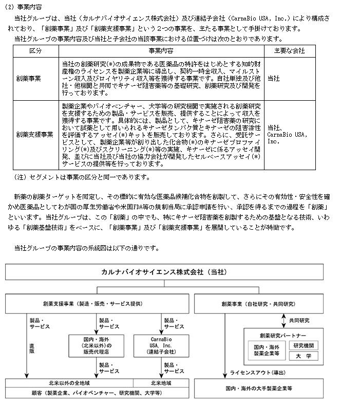 f:id:umimizukonoha:20210329205400p:plain