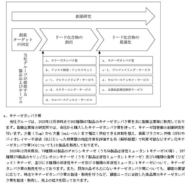 f:id:umimizukonoha:20210329211036p:plain