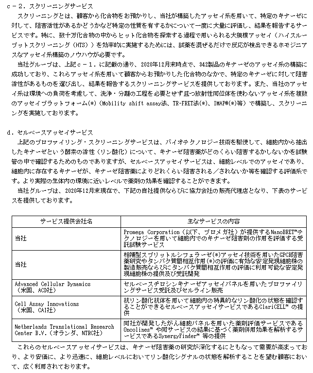 f:id:umimizukonoha:20210329211142p:plain