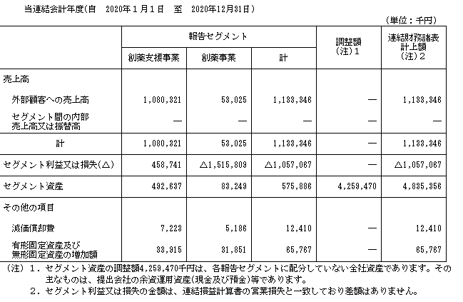 f:id:umimizukonoha:20210329225357p:plain