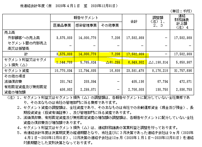 f:id:umimizukonoha:20210404002121p:plain