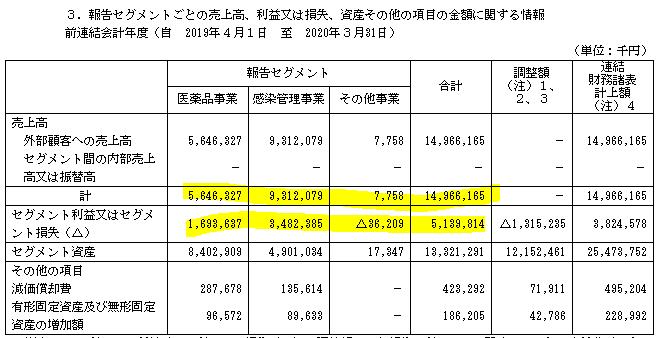 f:id:umimizukonoha:20210404003157p:plain