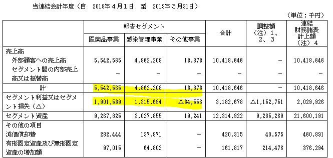 f:id:umimizukonoha:20210404003309p:plain