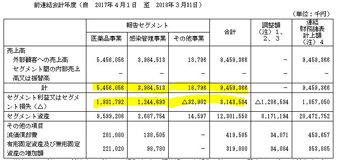 f:id:umimizukonoha:20210404003359p:plain