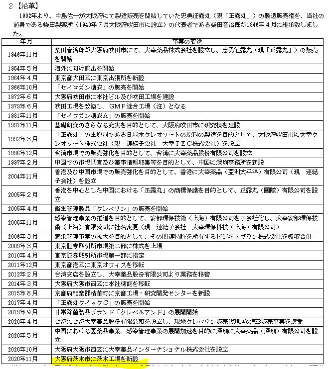 f:id:umimizukonoha:20210404005615p:plain