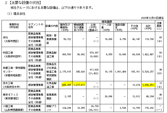 f:id:umimizukonoha:20210404005839p:plain