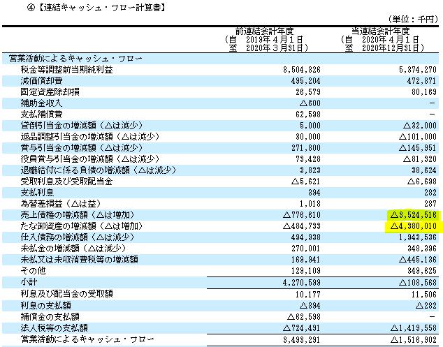 f:id:umimizukonoha:20210404021255p:plain