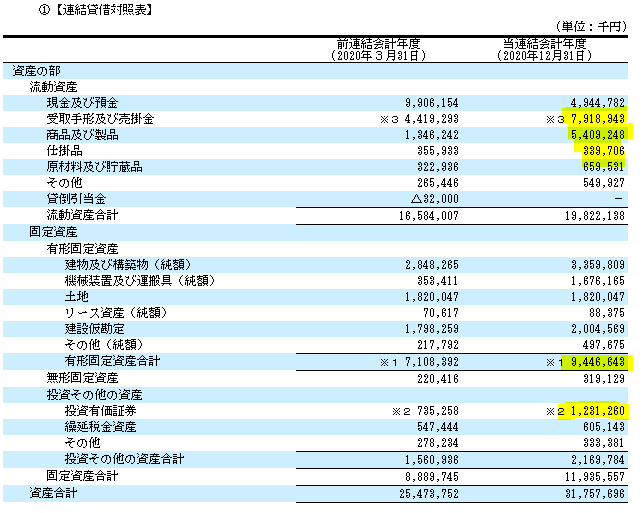 f:id:umimizukonoha:20210404022152p:plain