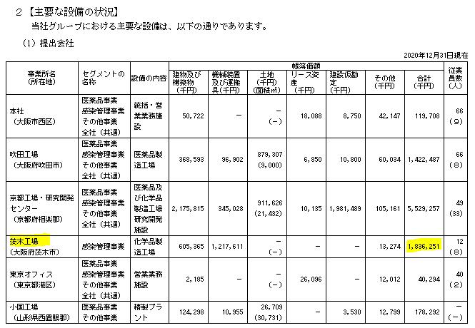 f:id:umimizukonoha:20210404031354p:plain