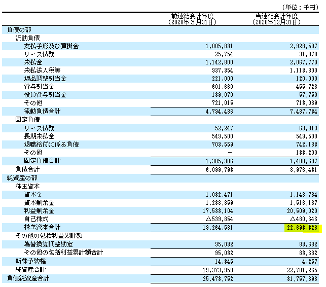 f:id:umimizukonoha:20210404031757p:plain