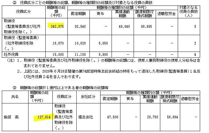 f:id:umimizukonoha:20210404032826p:plain