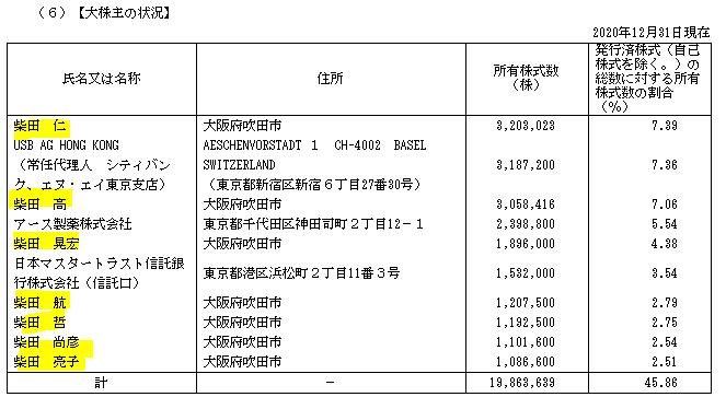 f:id:umimizukonoha:20210404033758p:plain