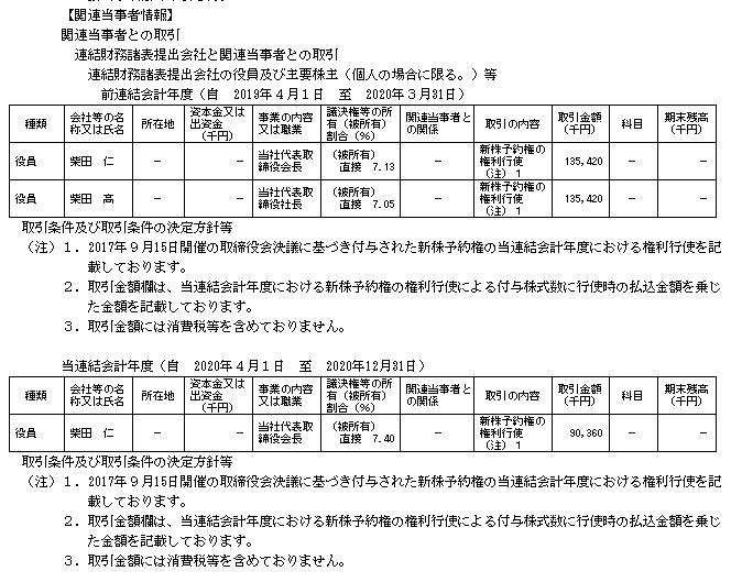 f:id:umimizukonoha:20210404034147p:plain