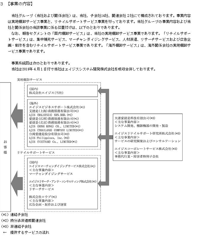 f:id:umimizukonoha:20210404223404p:plain
