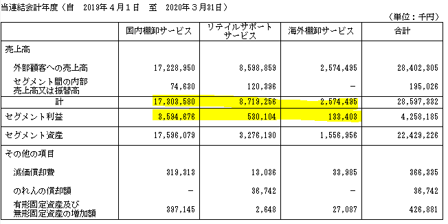 f:id:umimizukonoha:20210405005043p:plain