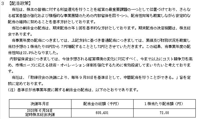 f:id:umimizukonoha:20210405013606p:plain