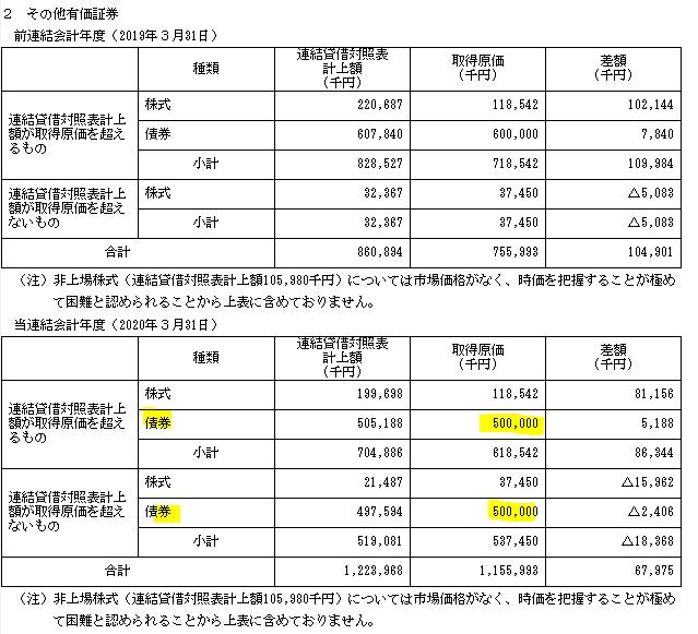 f:id:umimizukonoha:20210405213312p:plain