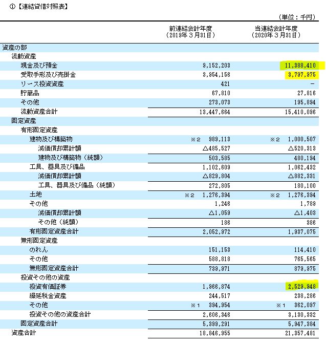 f:id:umimizukonoha:20210405215733p:plain