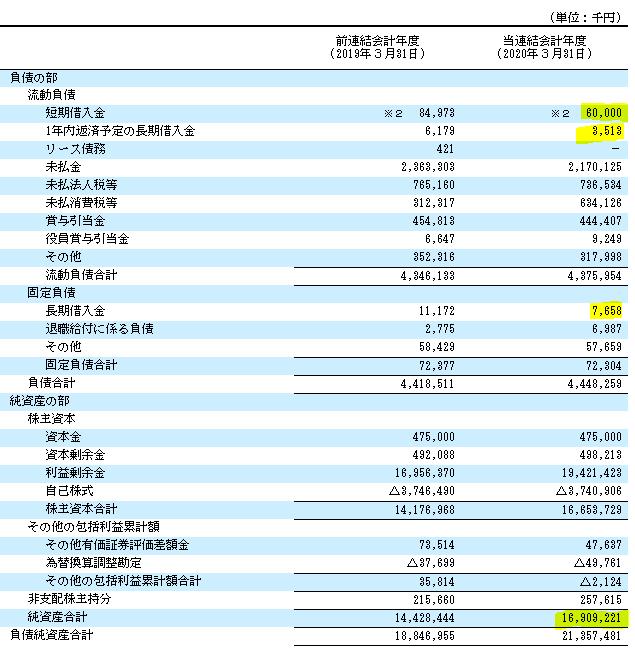 f:id:umimizukonoha:20210405220422p:plain