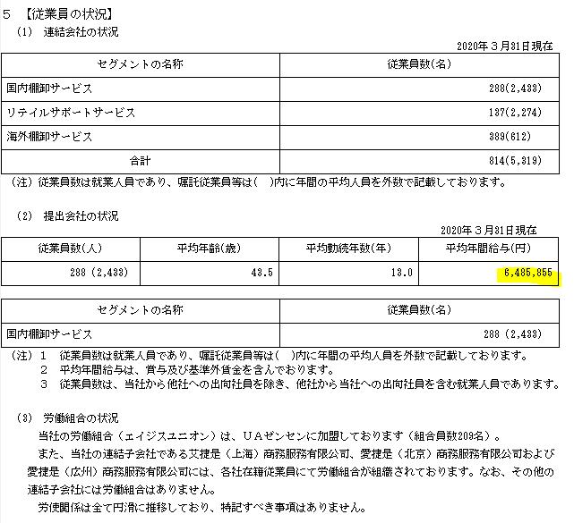 f:id:umimizukonoha:20210405221807p:plain
