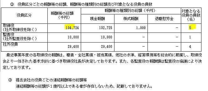 f:id:umimizukonoha:20210405222150p:plain