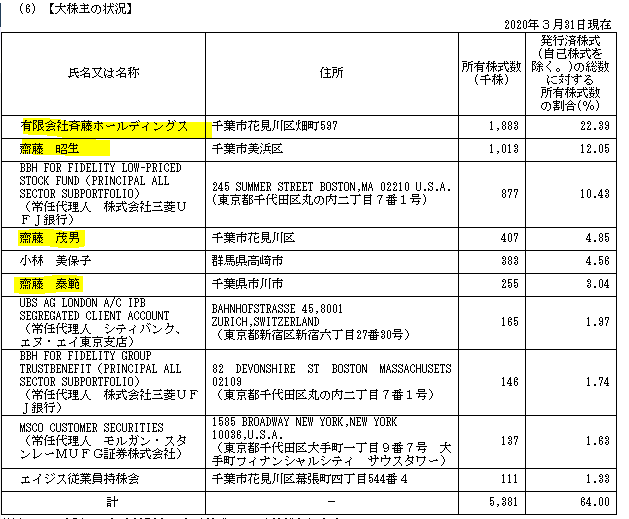 f:id:umimizukonoha:20210405223414p:plain