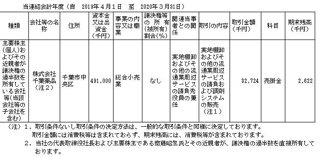 f:id:umimizukonoha:20210405223942p:plain