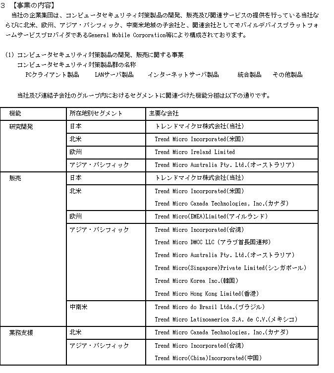 f:id:umimizukonoha:20210406230358p:plain