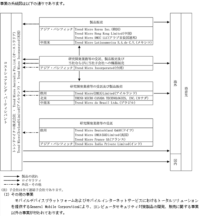 f:id:umimizukonoha:20210406230426p:plain
