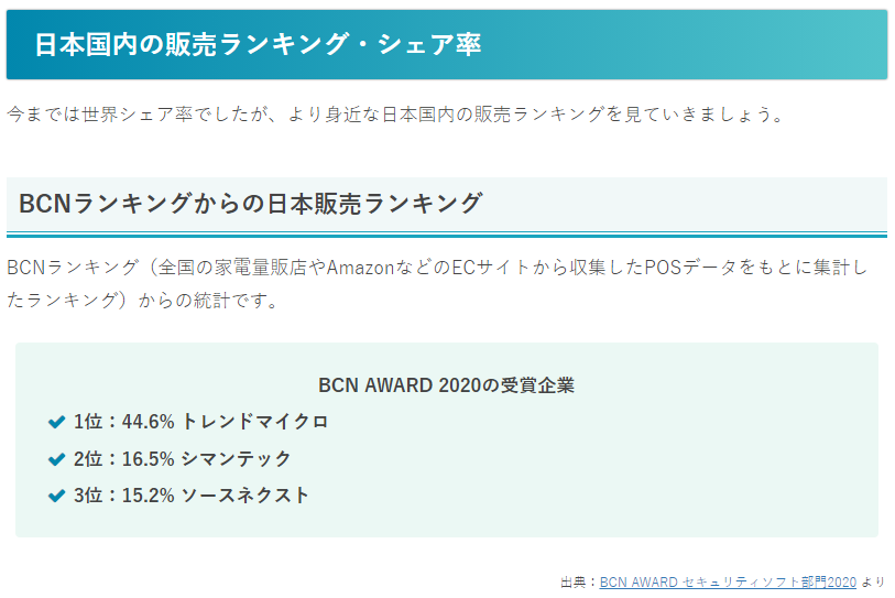 f:id:umimizukonoha:20210408224519p:plain