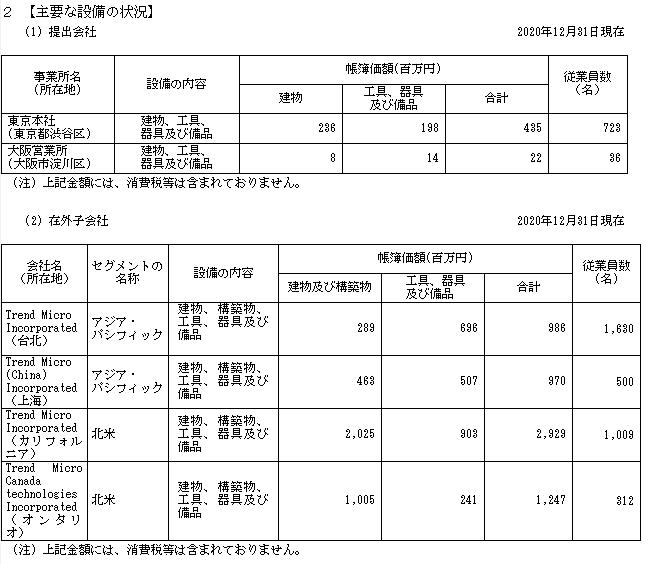 f:id:umimizukonoha:20210409034857p:plain