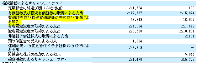 f:id:umimizukonoha:20210409051312p:plain