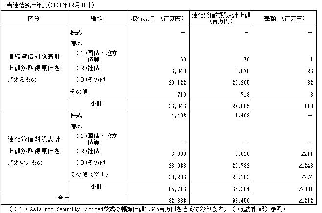 f:id:umimizukonoha:20210409052702p:plain