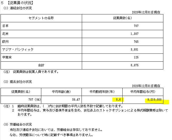 f:id:umimizukonoha:20210409054858p:plain
