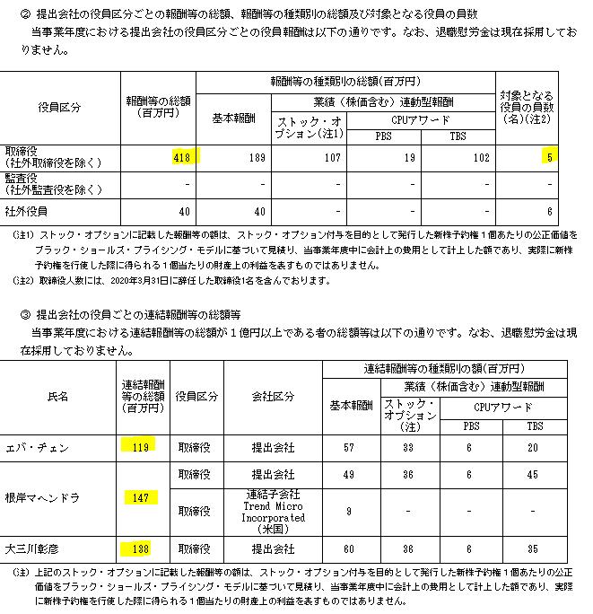 f:id:umimizukonoha:20210409055322p:plain