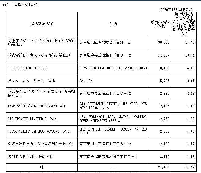 f:id:umimizukonoha:20210409060017p:plain