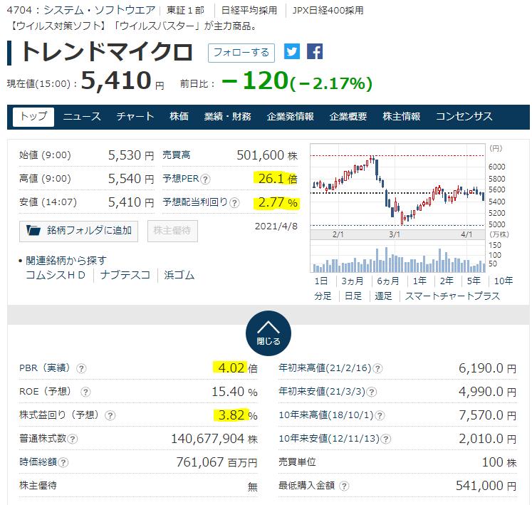 f:id:umimizukonoha:20210409060604p:plain