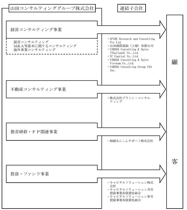 f:id:umimizukonoha:20210410144958p:plain