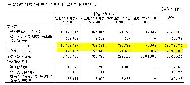 f:id:umimizukonoha:20210410210154p:plain