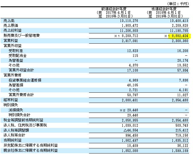 f:id:umimizukonoha:20210410231454p:plain