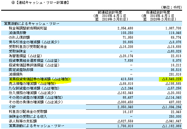 f:id:umimizukonoha:20210411001501p:plain