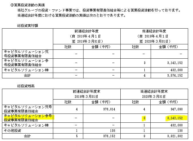 f:id:umimizukonoha:20210411003641p:plain