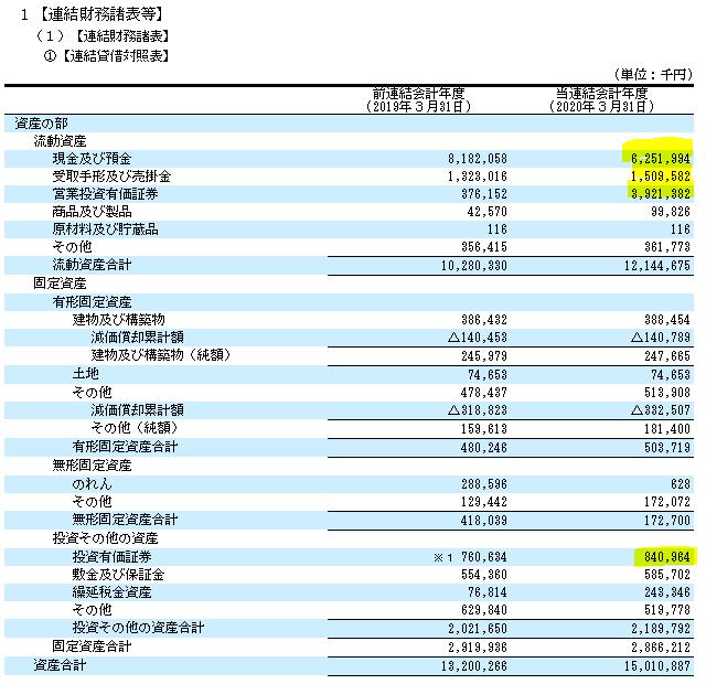 f:id:umimizukonoha:20210411081939p:plain