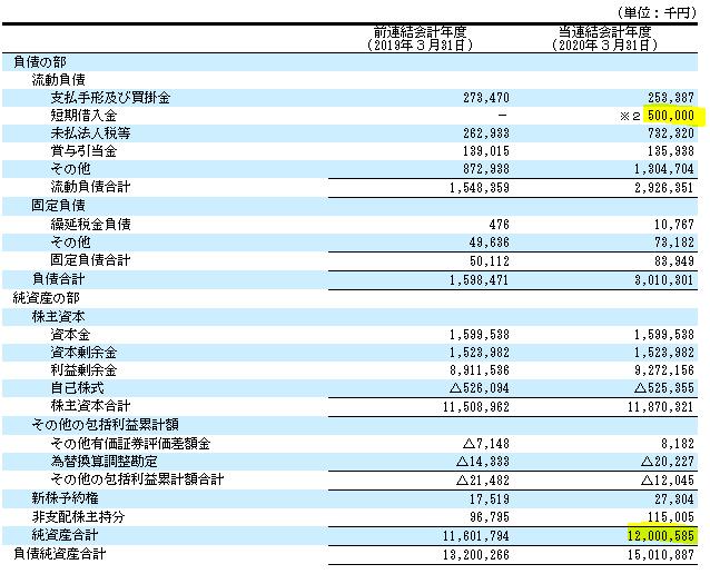 f:id:umimizukonoha:20210411082645p:plain