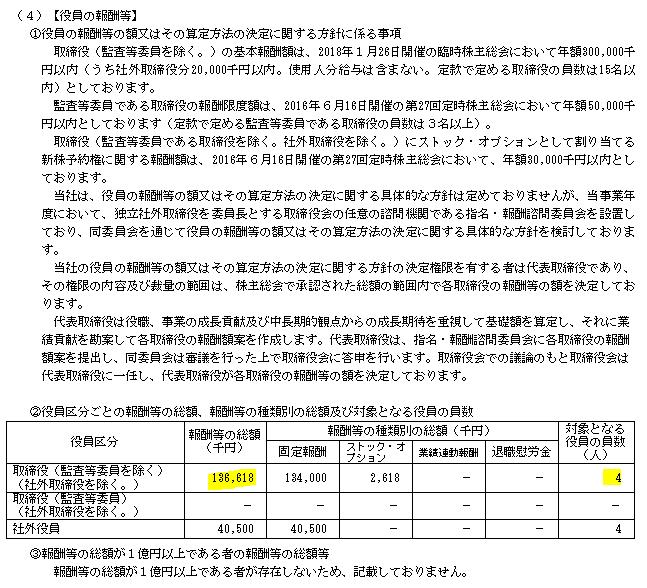 f:id:umimizukonoha:20210411083736p:plain