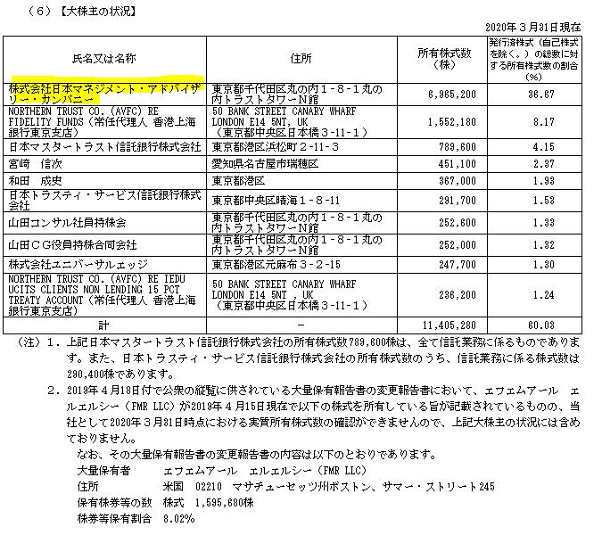 f:id:umimizukonoha:20210411084252p:plain