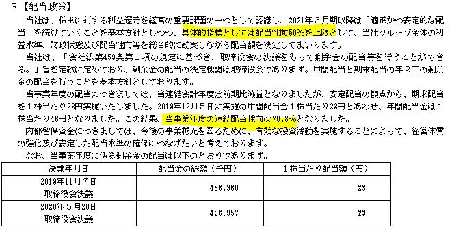 f:id:umimizukonoha:20210411141820p:plain