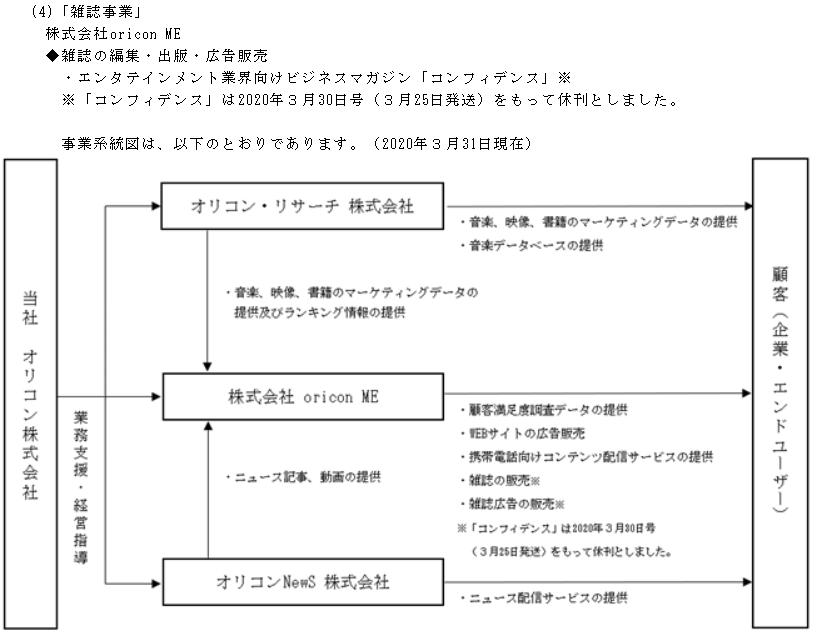 f:id:umimizukonoha:20210415041156p:plain