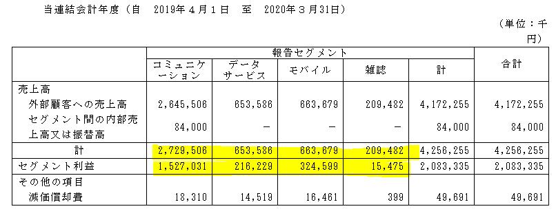 f:id:umimizukonoha:20210415042807p:plain