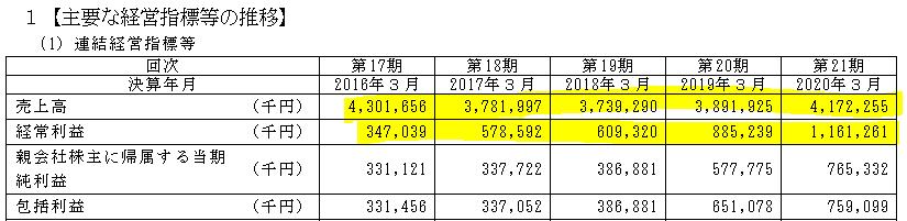 f:id:umimizukonoha:20210415050306p:plain
